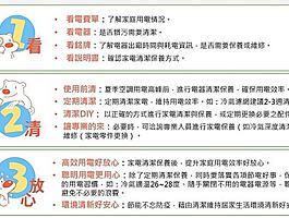 經濟部號召全民響應節能月 鼓勵全民一看、二清、三放心 落實節電行動
