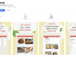 超夯「6款食譜App」居家防疫變身料理小當家